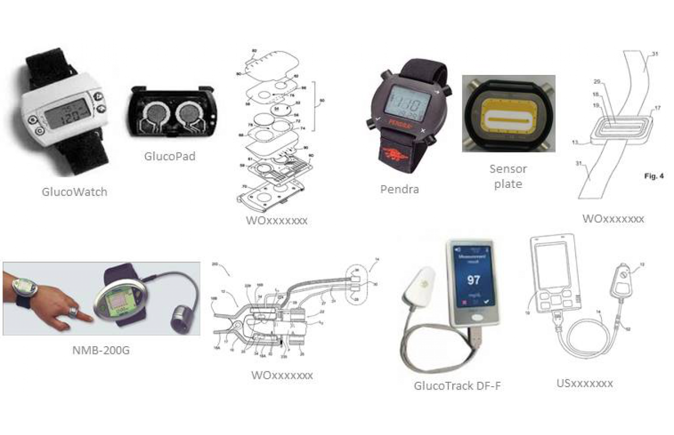Ip Reports Archives Page 4 Of 6 Knowmade Circuit Diagram Non Invasive Glucose Meter Monitoring Patent Landscape